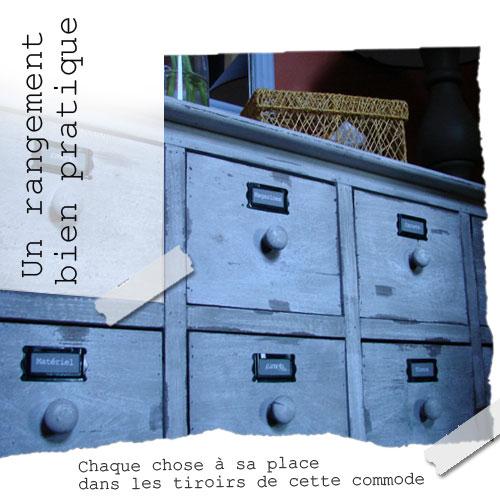Etiquettes pour meuble à tiroirs